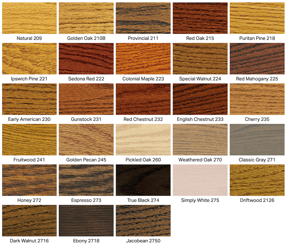 Different stain colors applied to different woods